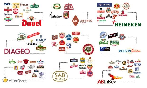 infograficos-mostram-conexoes-entre-principais-marcas-do-mundo-8